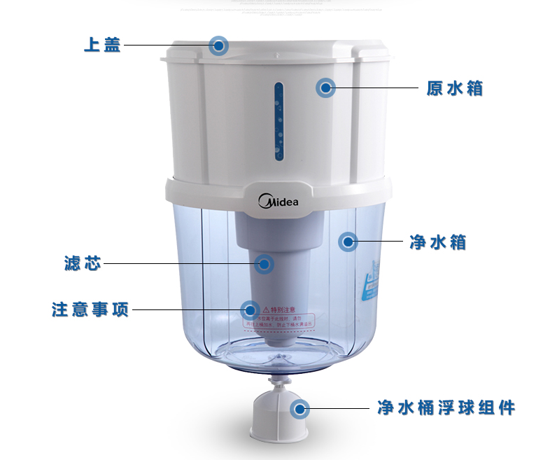 饮水机伴侣美的净水桶安装说明与产品介绍